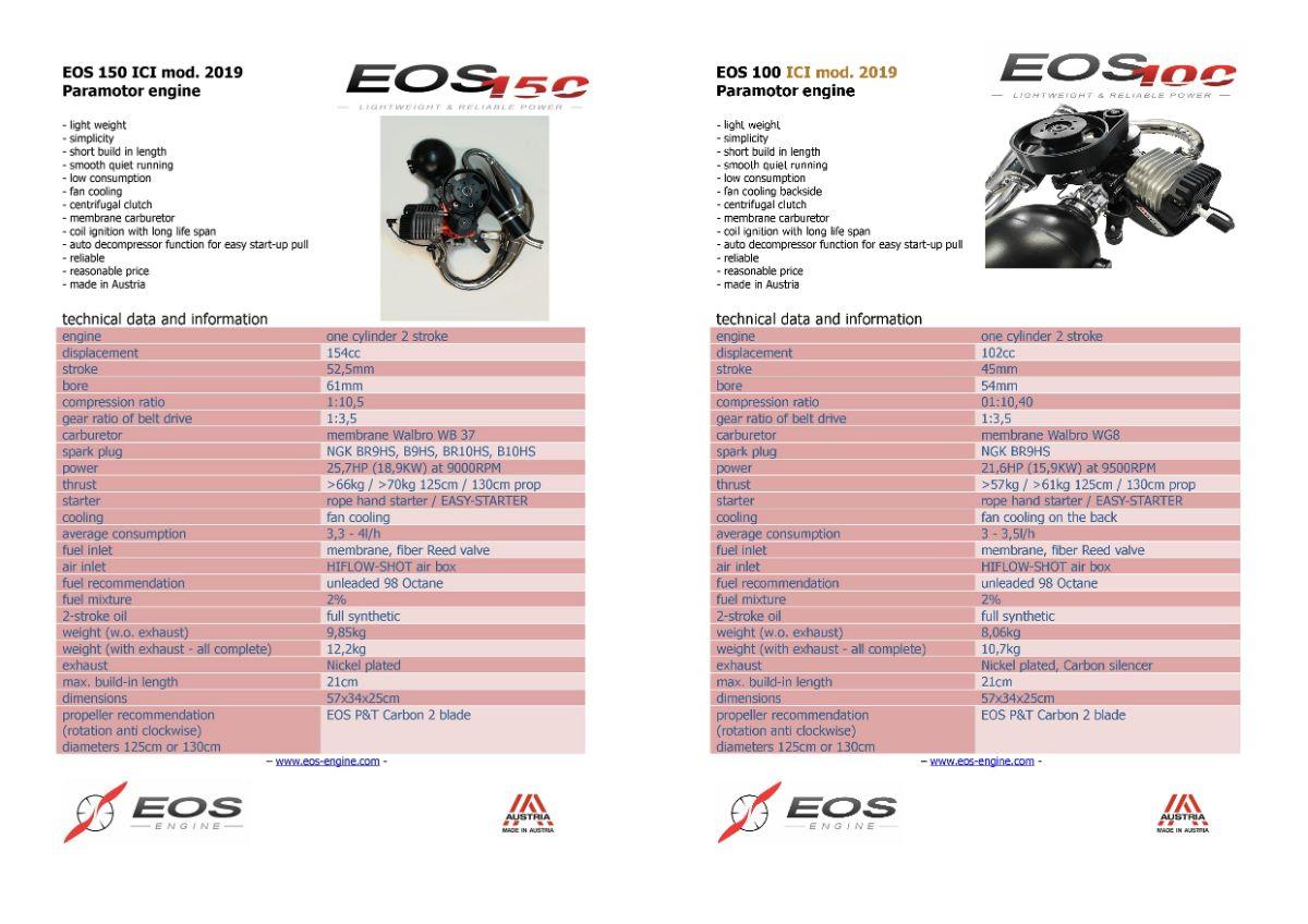 eos100/150